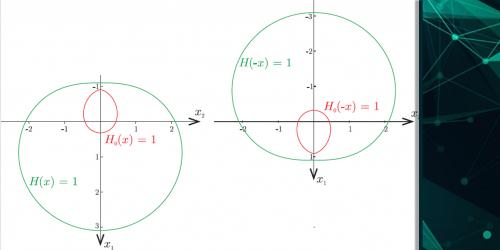 A görbület hatása Wulff-formájú kristályok elméletében