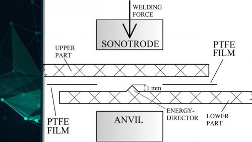 Önerősítéses polipropilén kompozitok ultrahangos hegesztése