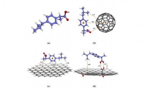 Hidroxiapatit-alapú nanokompozitok retard hatásának vizsgálata szintetikus és természetes gyulladáscsökkentő vegyületekkel