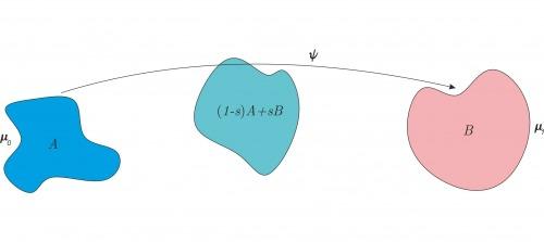 Fontos tanulmány jelent meg két erdélyi származású magyar matematikustól